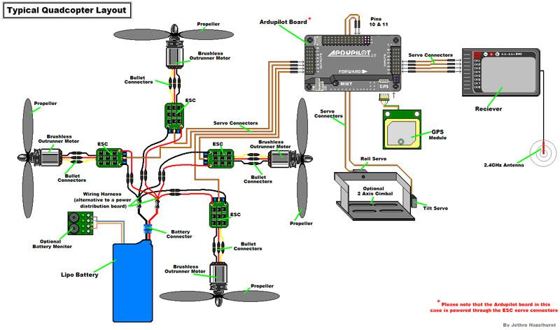 Quadcopter - schemat podłączania części