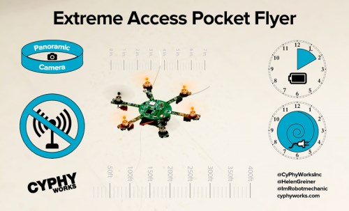 The Pocket Flyer - CyPhy Drone
