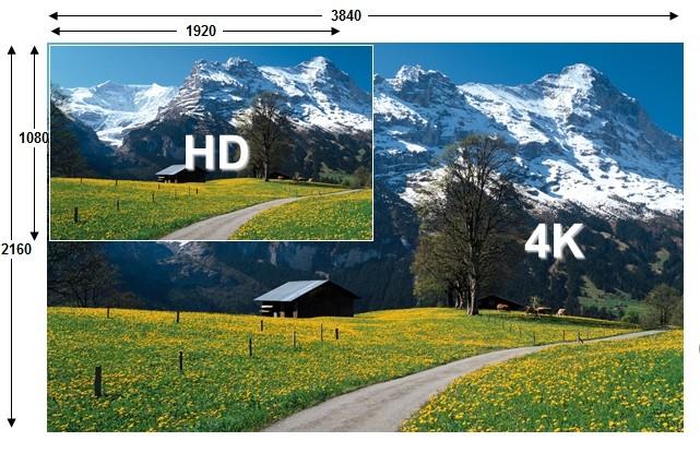 Wideo 4K oraz 1080p - porównanie