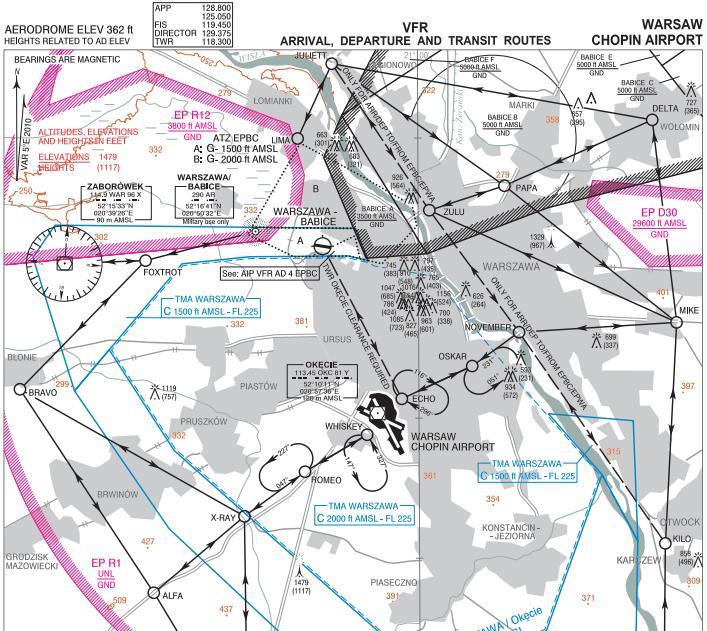 Mapa VFR 7-2-1 dla EPWA