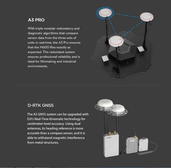 DJI Matrice 600 A3 Pro / D-RTK GNSS