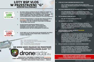 Loty dronów w przestrzeni niekontrolowanej G - procedura zgłoszenia