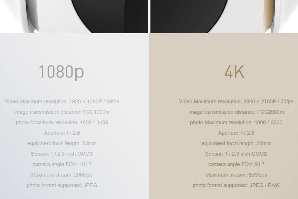 Dron Xiaomi Mi - porównanie kamer
