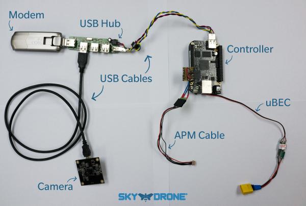 Sky Drone FPV