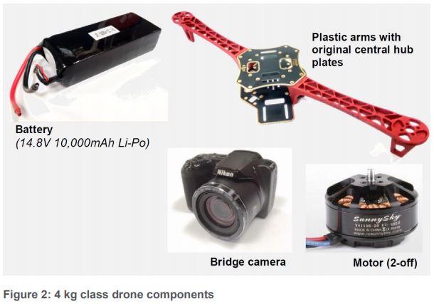 BALPA drone collision test - 02