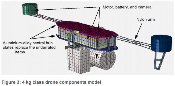 BALPA drone collision test - 03
