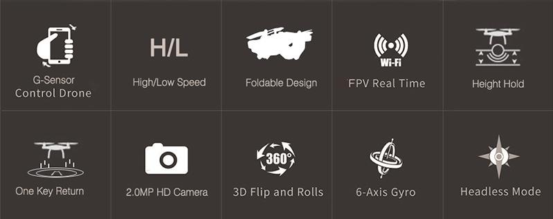 Cechy i możliwości VISUO XS809W