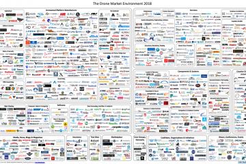 DroneII 2018 - infografika