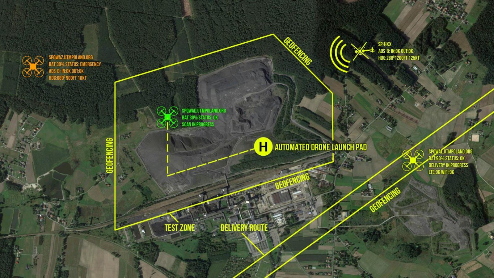 Poligon U-Space / UTM - FlyTech UAV, JSW Innowacje i dlapilota.pl
