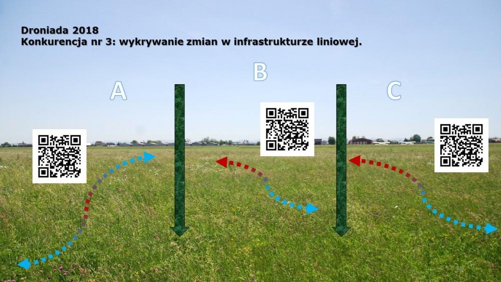Wykrywanie zmian w infrastrukturze liniowej - Droniada 2018