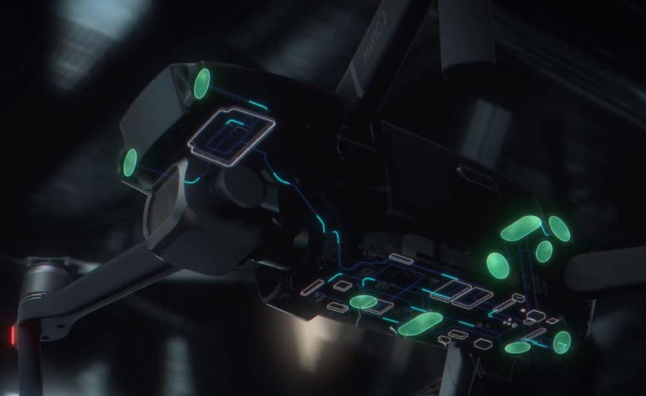 Sensory w DJI Mavic 2 Pro/Zoom