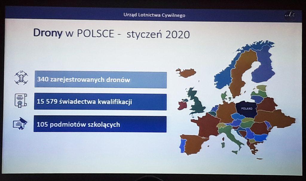 Drony w Polsce - 29.01.2020