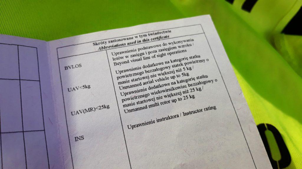 Uprawnienia podstawowe i dodatkowe wpisywane do UAVO