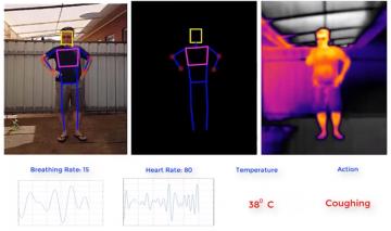 Wykrywanie osoby kaszlącej poprzez algorytmy analizy obrazu i kamerę termalną